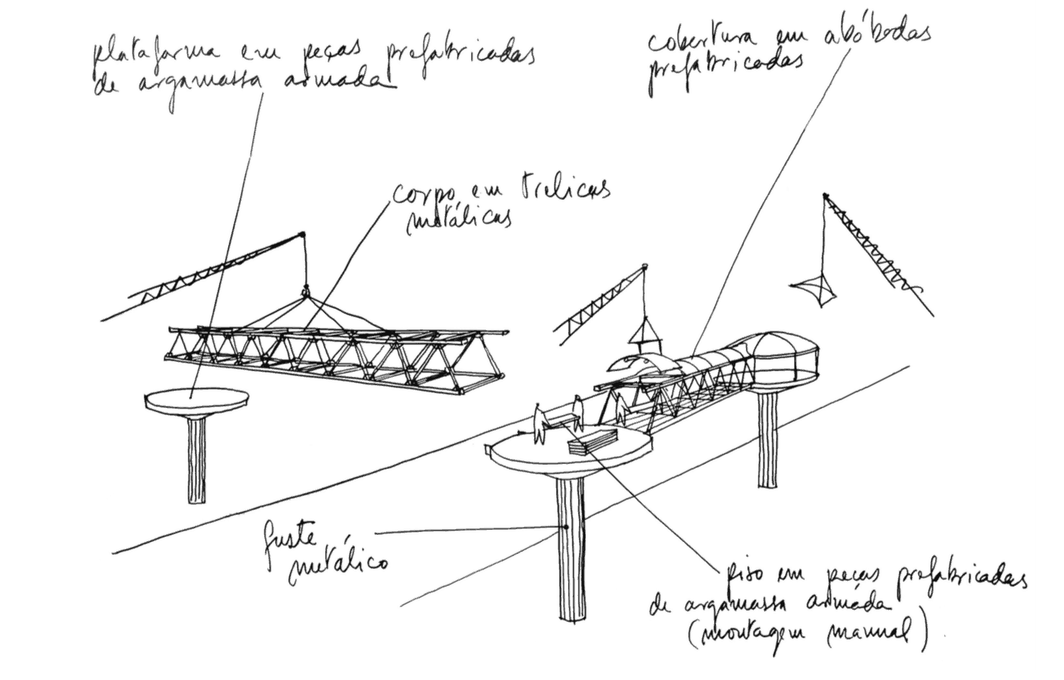 Assembly process. Industrialized footbridge, Brazil. Design and drawing by Lelé, 1987. JFL Archives